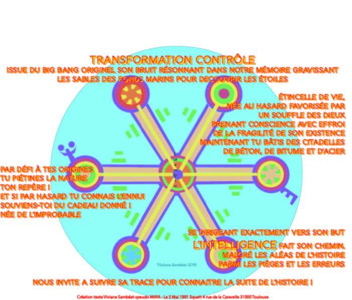 transformation contrôle